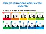 how are you communicating vs your students