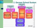 2 german school system