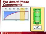 pre award phase components