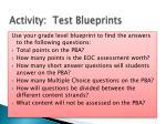 activity test blueprints
