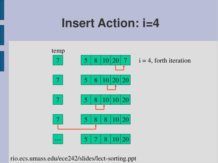 Insert Action: i=4