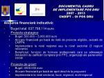 documentul cadru de implementare pos dru 2007 2013 cnd pt oi pos dru11