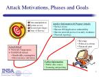 attack motivations phases and goals