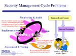 security management cycle problems