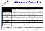 attacks vs protection