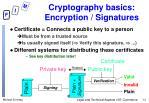 cryptography basics encryption signatures1