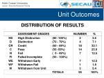 unit outcomes