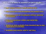 why it is so easy to monitor project results