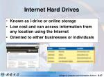 internet hard drives