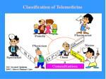 classification of telemedicine