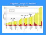 telephone charge for business