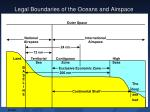 legal boundaries of the oceans and airspace