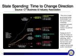 state spending time to change direction source ct business industry association
