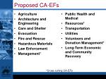 proposed ca efs