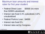 maximum loan amounts and interest rates for first year student