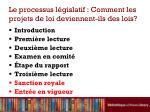 le processus l gislatif comment les projets de loi deviennent ils des lois