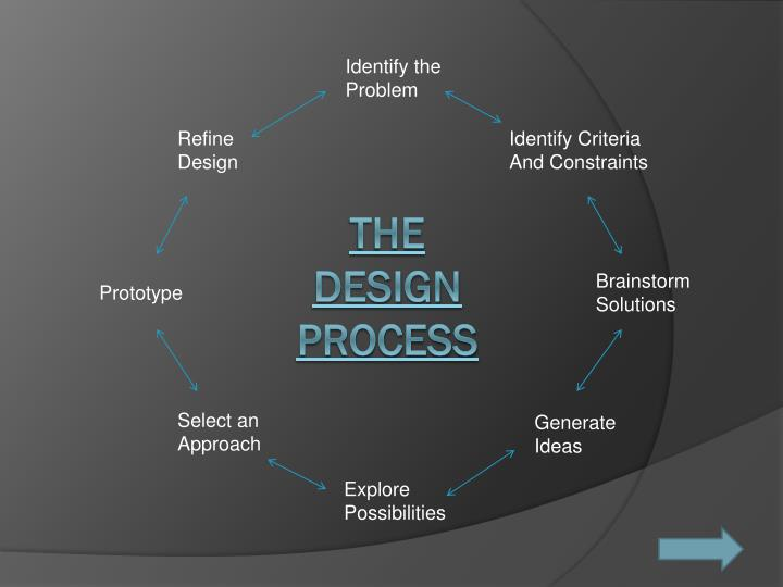 the design process n.