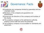governance facts