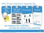 emc proven solutions approach