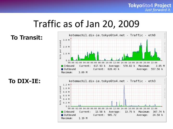 Traffic as of Jan 20, 2009