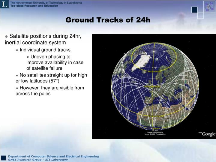 Ground Tracks of 24h