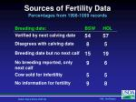 sources of fertility data percentages from 1998 1999 records