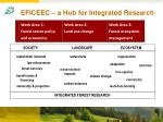 eficeec a hub for integrated research