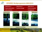 eficeec workprogramme 2009 2013