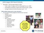 little league 2013 search activity