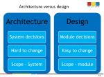 architecture versus design