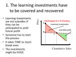 1 the learning investments have to be covered and recovered