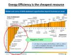 energy efficiency is the cheapest resource