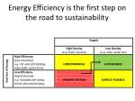 energy efficiency is the first step on the road to sustainability