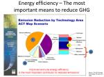 energy efficiency the most important means to reduce ghg