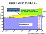 energy use in the iea 11