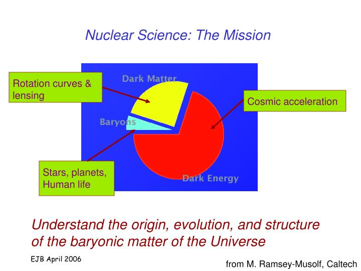 nuclear science the mission n.