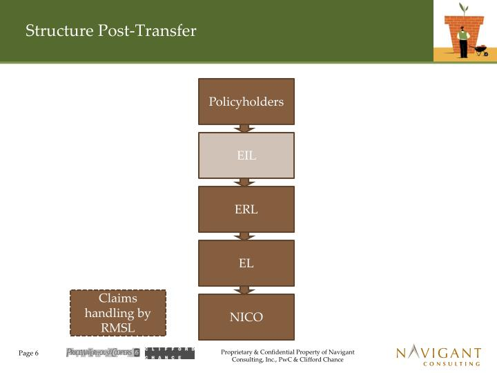 Structure Post-Transfer