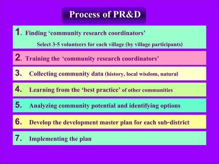 Process of PR&D