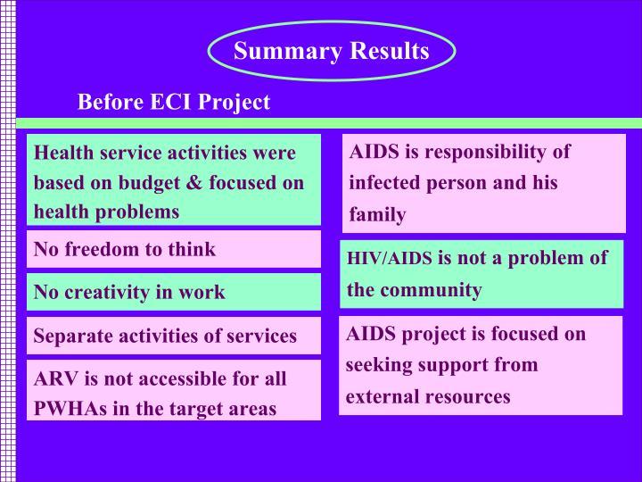 Summary Results