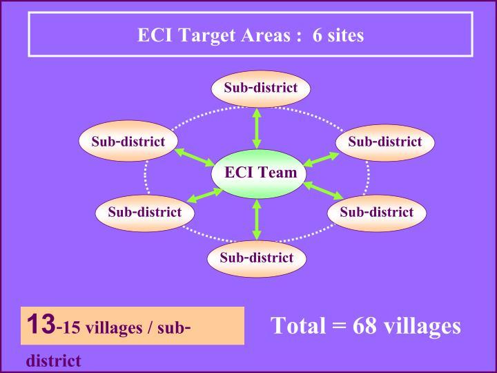 ECI Target Areas :  6 sites