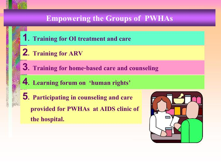 Empowering the Groups of  PWHAs