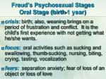 freud s psychosexual stages oral stage birth 1 year