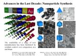 advances in the last decade nanoparticle synthesis