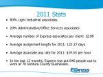 2011 stats