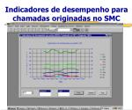 indicadores de desempenho para chamadas originadas no smc