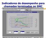 indicadores de desempenho para chamadas terminadas no smc