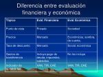 diferencia entre evaluaci n financiera y econ mica