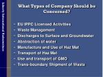 what types of company should be concerned
