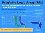prog able logic array pal
