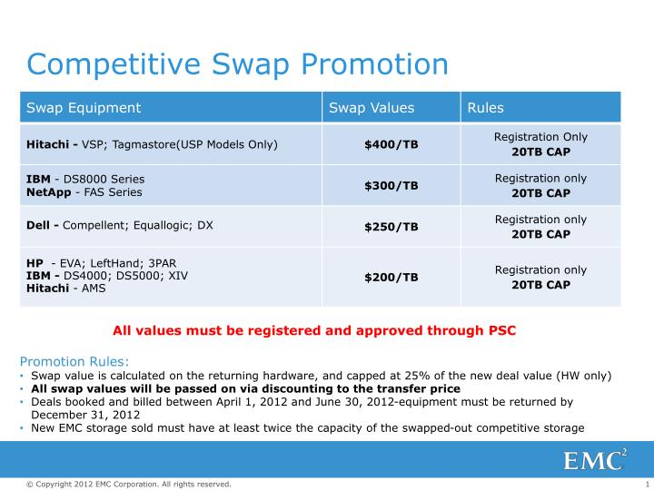 competitive swap promotion n.